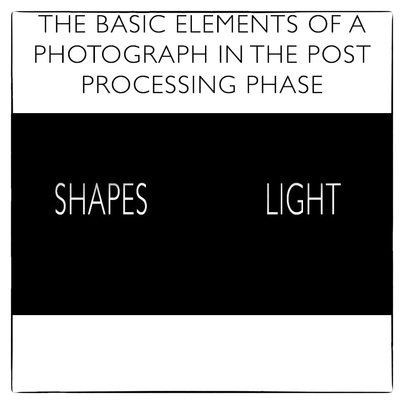 basic elements of a photograph in the post processing phase